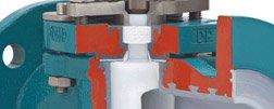 AZ-Armaturen_ISO-STD-A_CASN-A-Abdichtung-Sealing