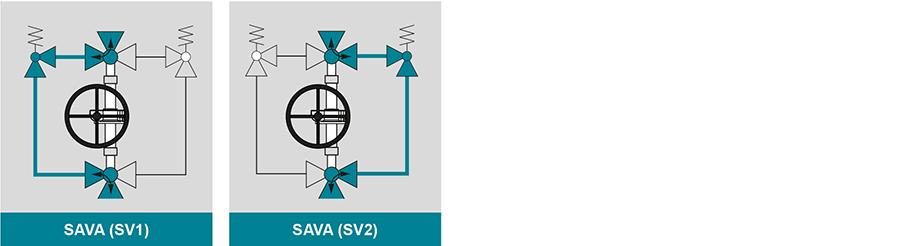 Konstruktionsprinzip-SAVA