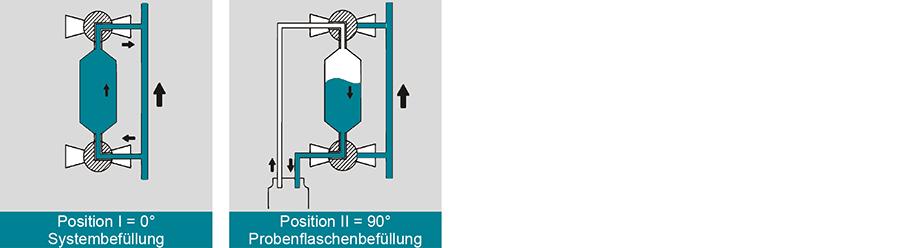Konstruktionsprinzip-VARIO