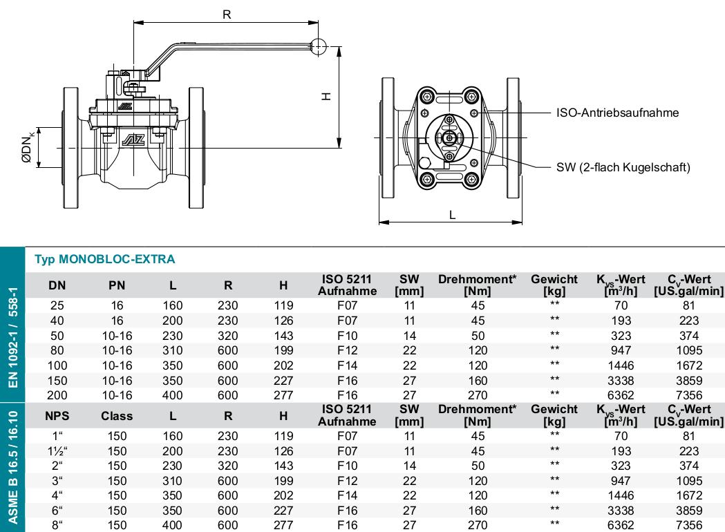Produkt-Kugelhahn-MONOBLOC-EXTRA-TechnDaten