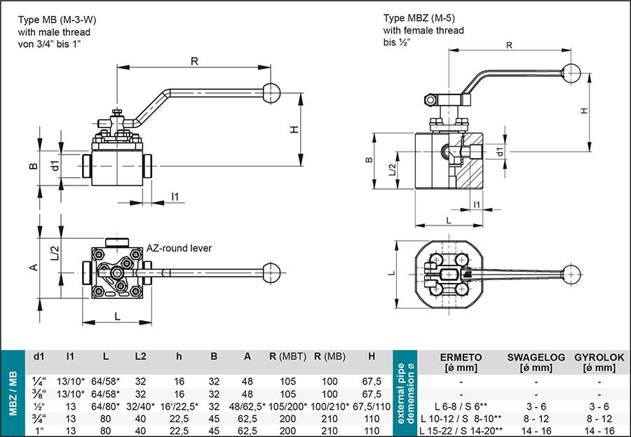 Techn-Daten-Muffenhahn--GB-MGZ-MBZ-MB-WA-2
