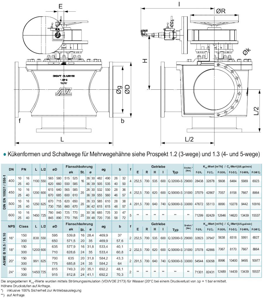 Techn-Daten_EXTRA-3-DE