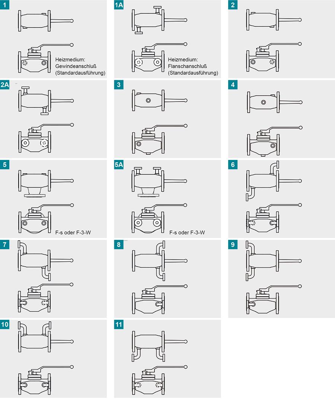 Techn-Daten_HM-TM-Anschlussvarianten