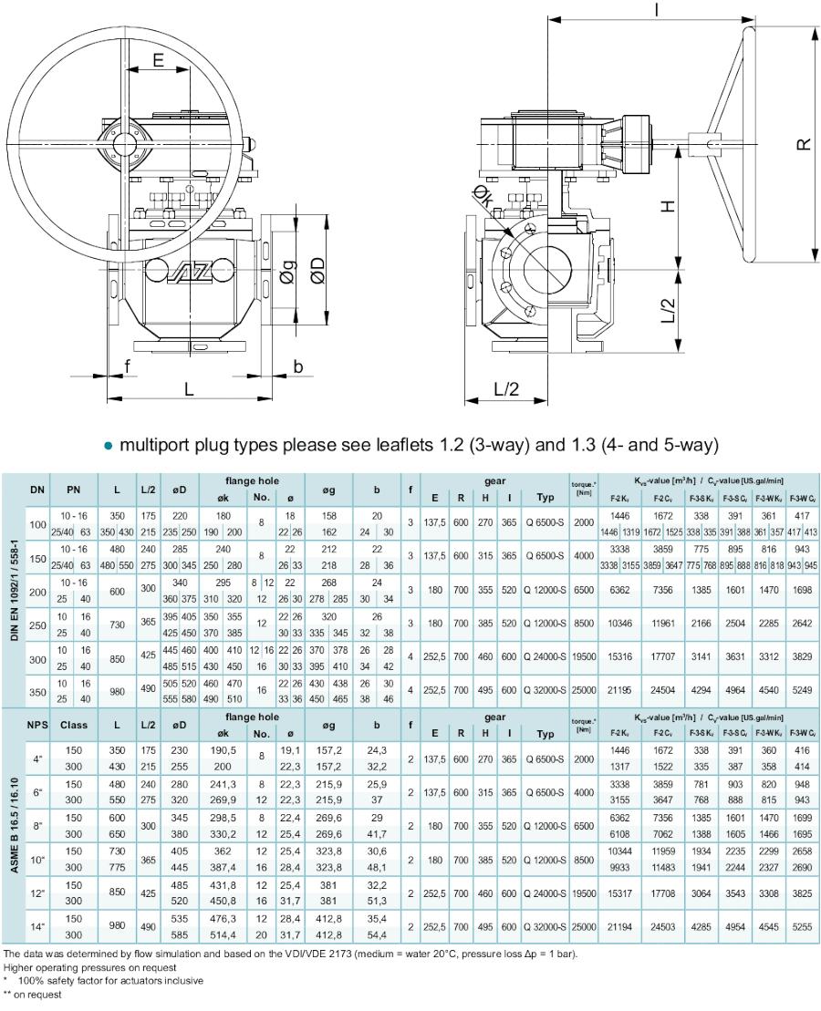 Techn-Daten-GB-EXTRA-2