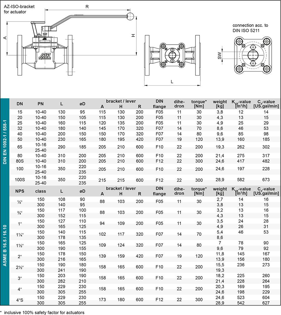 Techn-Daten-GB-F2-FSN