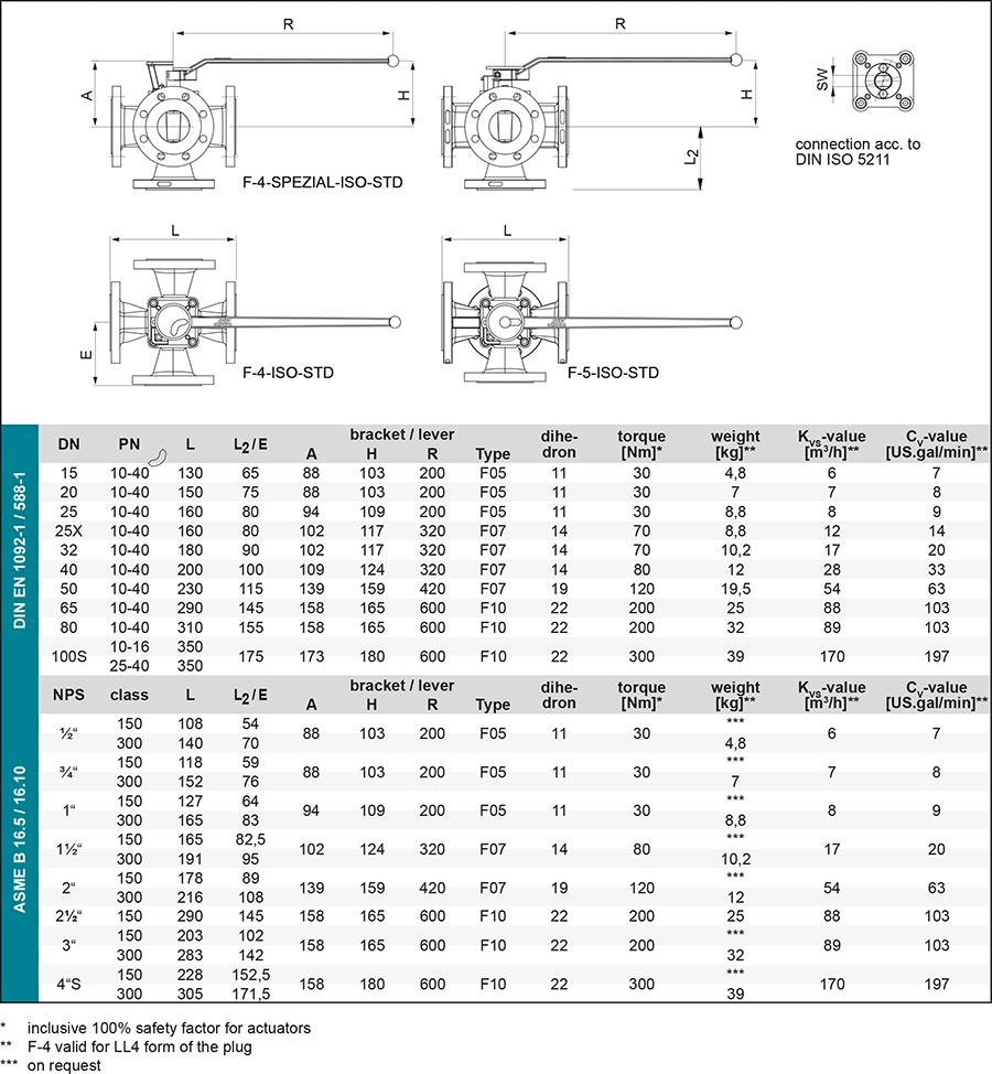 Techn-Daten-GB-F4-1