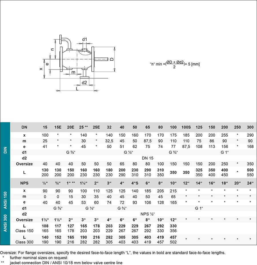 Techn-Daten-GB-HMTM-Dimensionen
