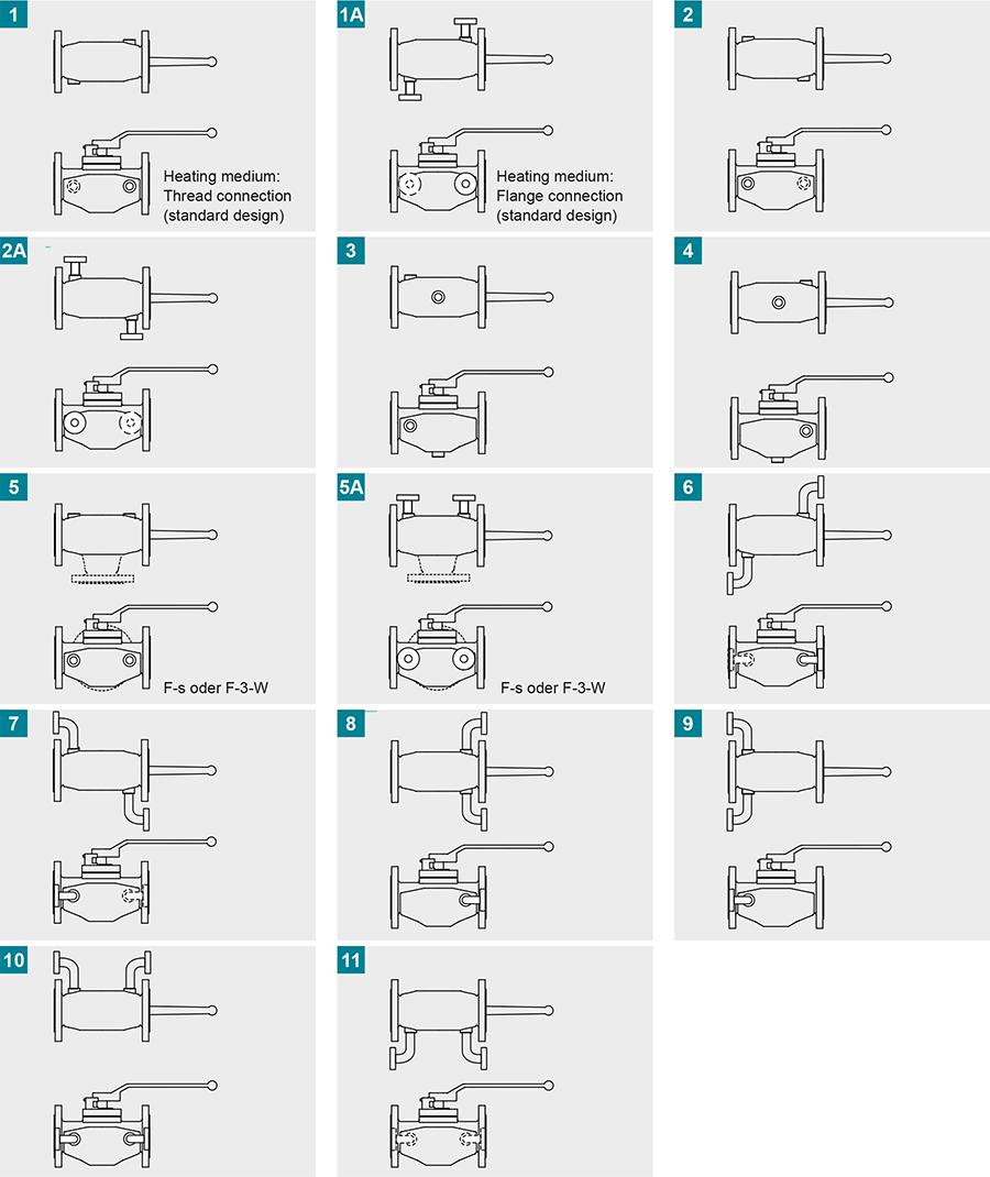 Techn-Daten-GB-HMTM-varianten