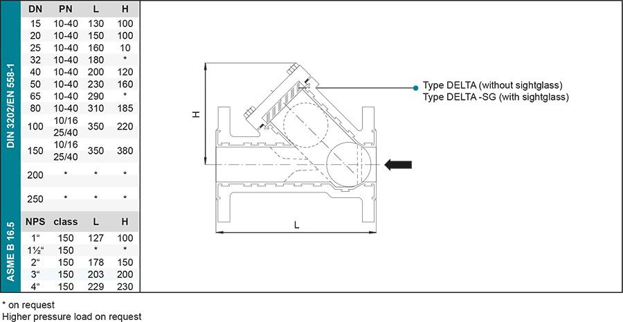 Techn-Daten_GB_DELTA-SG