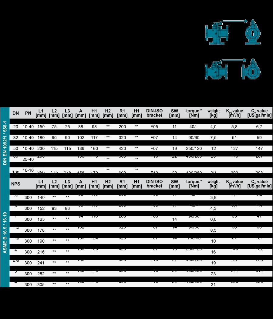 Techn-Daten-GB_ISO-STD-A-1