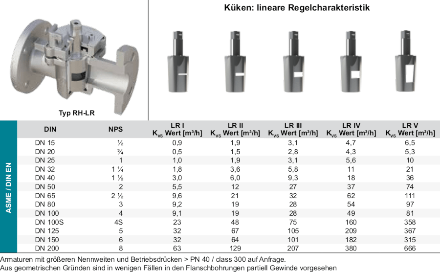 Produkt-Regelhahn-RH_linear